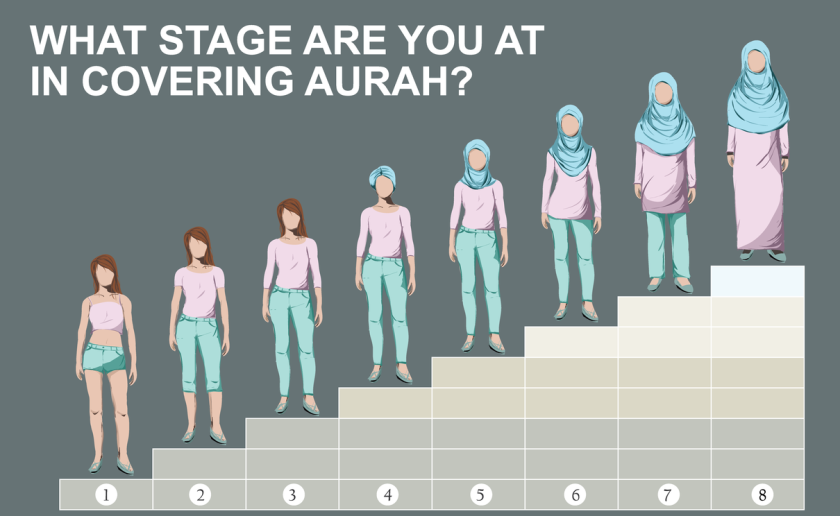 stage of covering aurah